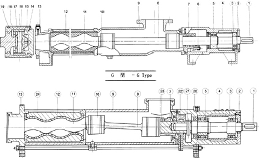 螺杆泵结构图及螺杆泵工作原理